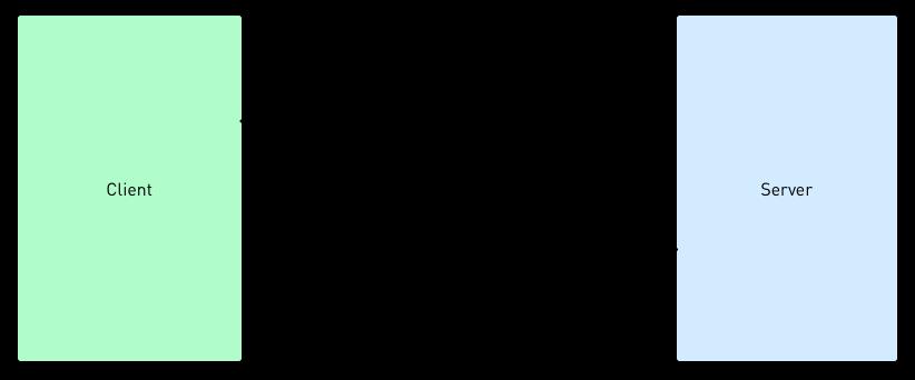 Lightweight backend modules